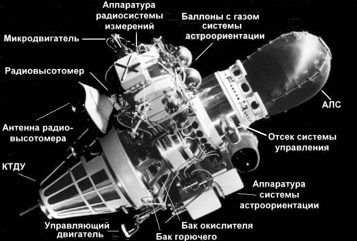 """Первая мягкая посадка наЛуну - """"Луна-9 """" ."""