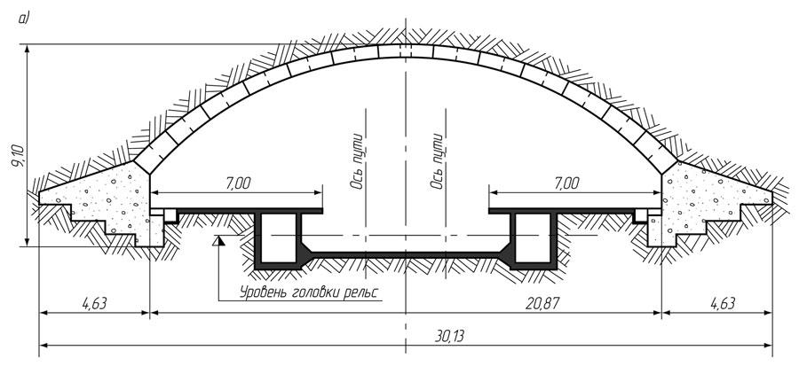 """Односводчатая станция  """"Этуаль  """" Парижского метрополитена: а- поперечное сечение;б- схема монтажа свода."""